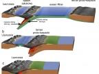 Uproszczony model kolizji kontynentalnej, której skutkiem był trwający 30 milionów lat magmatyzm granitoidowy w Tatrach. Rys. Jolanta Burda