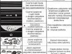 Profil geologiczny jako następstwo warstw skalnych reprezentujących różne kopalne środowiska morskie (na podstawie profilu dewonu Gór Świętokrzyskich). Rys. Grzegorz Racki