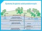 Systemy krążenia wód podziemnych. Fot. Uniwersytet Śląski