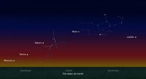 Koniunkcja pięciu planet. Fot. NASA/JPL-Caltech