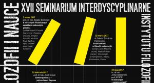 "XVII edycja seminarium ""Problem granic w filozofii i nauce"""