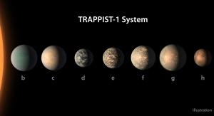 Artystyczna wizja układu TRAPPIST-1. Fot. NASA/JPL-Caltech