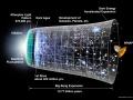 Artystyczna wizja rozwoju Wszechświata w ciągu 13,77 miliardów lat. Rys. NASA / WMAP Science Team